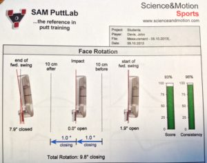 SAM Putt Lab Data 2 - Bettinardi putter